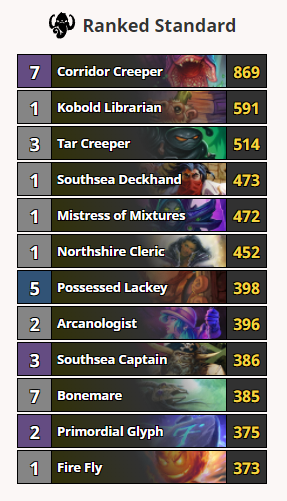 Corridor Creeper: Top played cards (5 minutes interval)