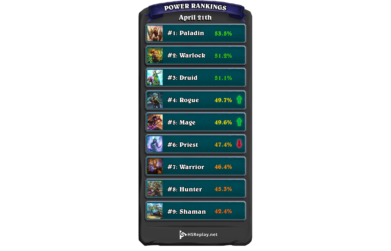 class_rankings-3