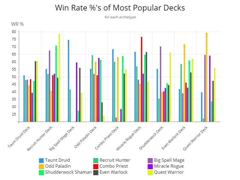 Deck-Winrate--