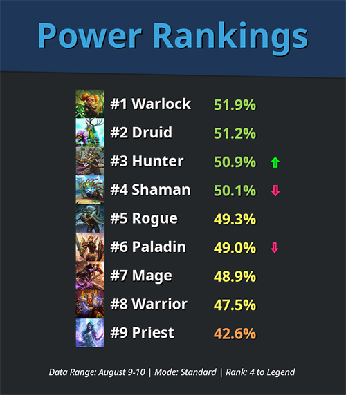 powerrankings-5